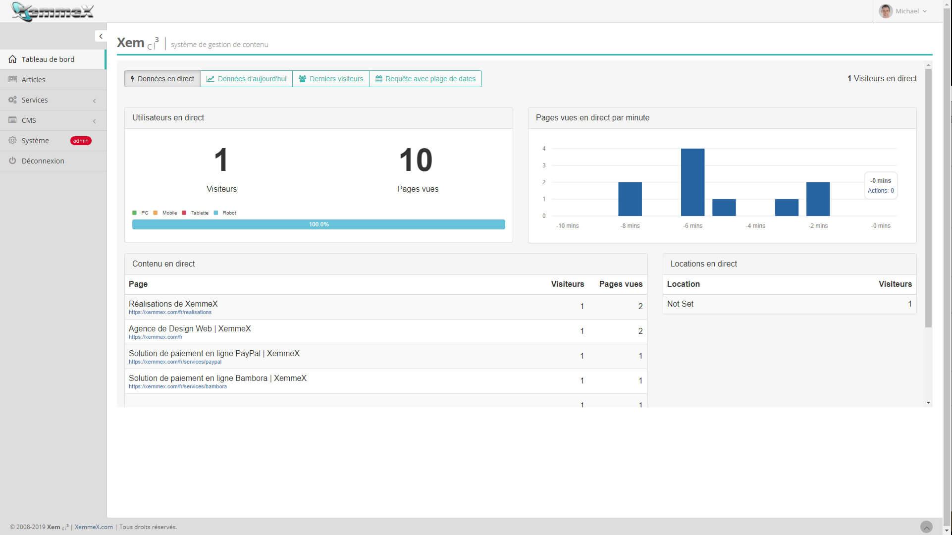 Xem ci3 - Content management system